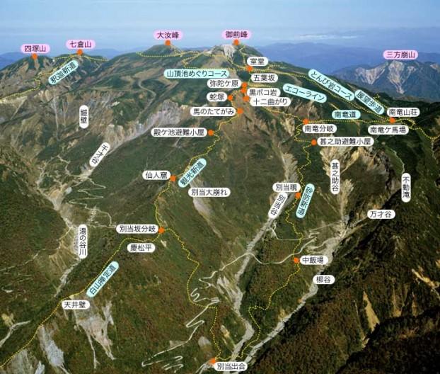 白山登山「どの道を行ったらいいですか」